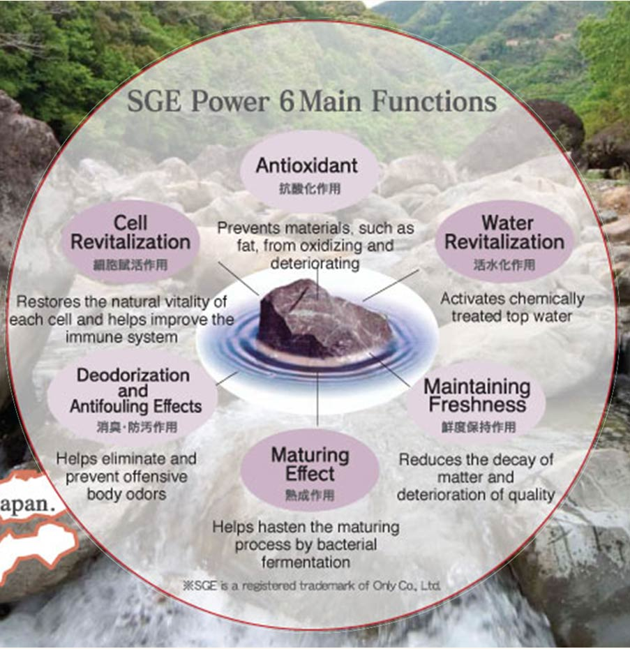 image Super Growth Energy sex major functions